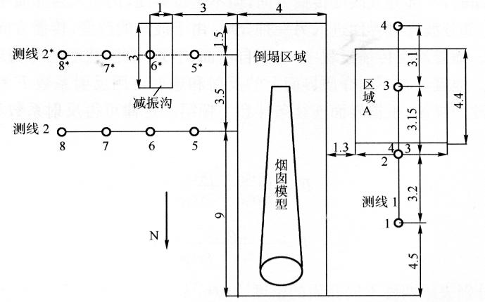 图7-13试验场地平面示意图(尺寸单位:m)