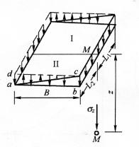 图7-21均布荷载和三角形