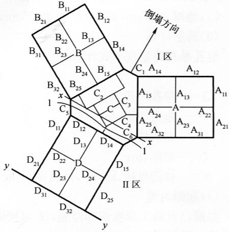 图9-3爆破方法和起爆顺序