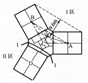 图9-4各部分重心位置及其移出情况