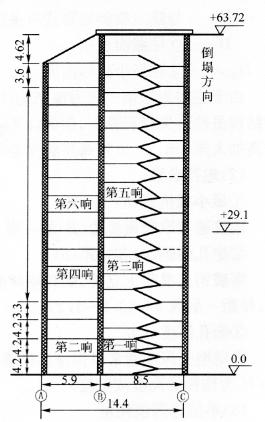 图9-10楼房南立面示意图(尺寸单位:m)