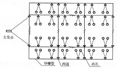图9-11非电起爆网路示意图