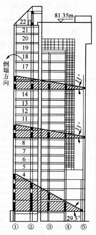图9-14爆破部位图