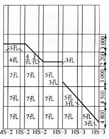 图9-18下缺口爆高示意图(尺寸单位:mm)