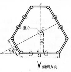 图9-19重心至前排立柱的距离(尺寸单位:m)