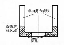 图9-25缺口处剪力墙的解体