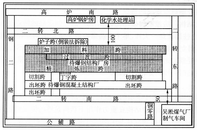 实例上海一钢厂特大型钢结构厂房拆除爆破