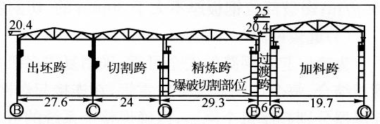 图10-4待爆破厂房结构剖面示意图(尺寸单位:m)