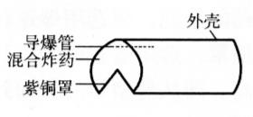 图10-7聚能切割器的结构