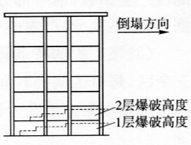 图11-6楼房横断面炮孔布置图