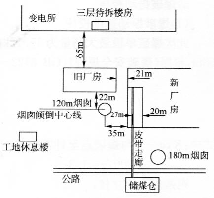 云南宣威电厂高120m钢筋混凝士烟囱拆除爆破