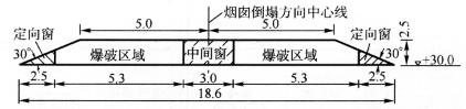 图12-5上缺口尺寸形状设计图(尺寸单位:m)