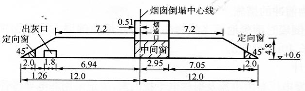 图12-6下缺口形状尺寸设计图(尺寸单位:m)