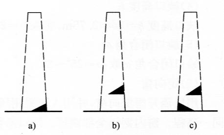 图12-13三种方案示意图