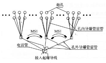 图12-15起爆网路示意图