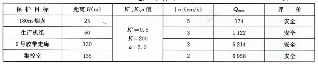 Q,计算表 表12-8