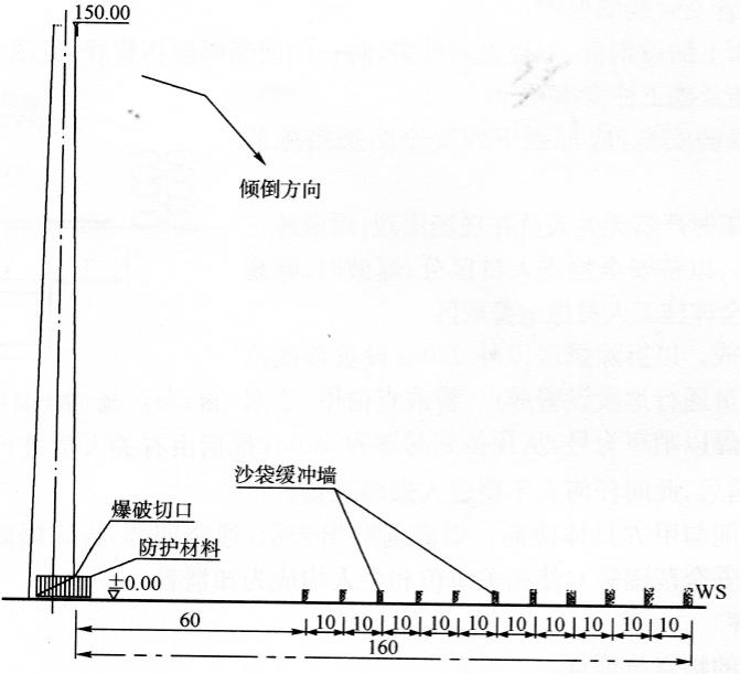 图12-17减振防飞溅措施示意图(右视)(尺寸单位:m)
