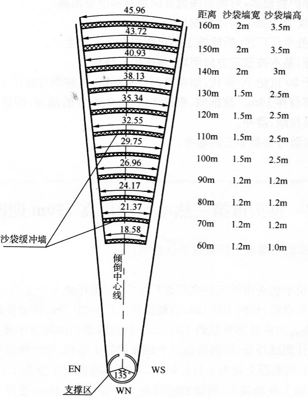 图12-18减振防飞溅措施示意图(平面)(尺寸单位:m)