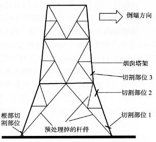 图12-25塔架聚能切割部位