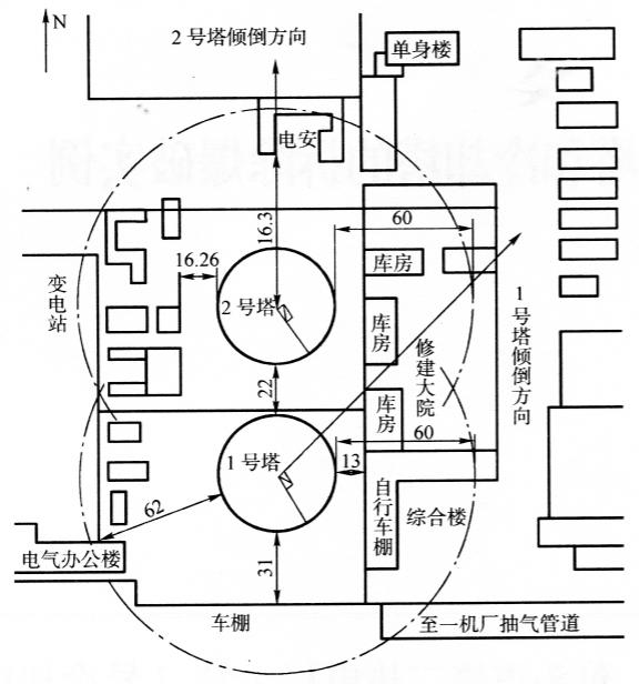实例包头市第二热电厂1号、2号冷却塔拆除爆破
