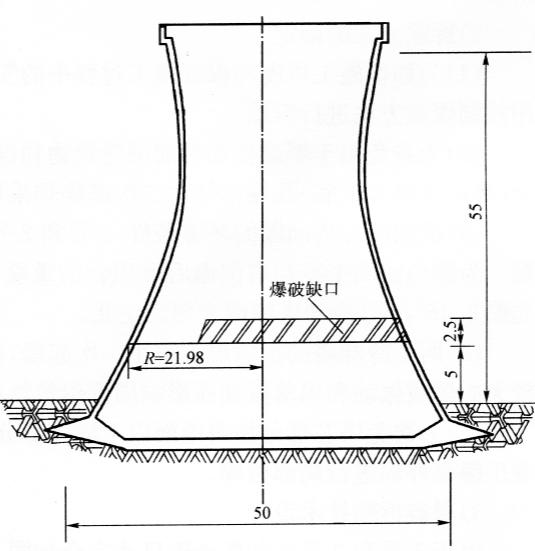 图13-2爆破缺口的位置(尺寸单位:m)