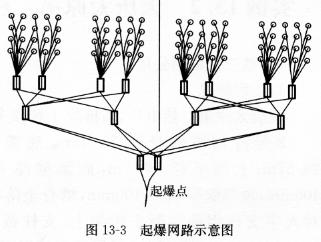 图13-3起爆网路示意图