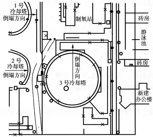 图13-5冷却塔周围环境示意图