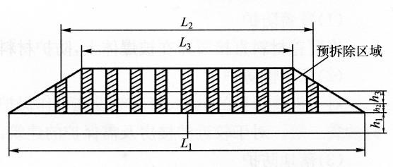 图13-6缺口示意图