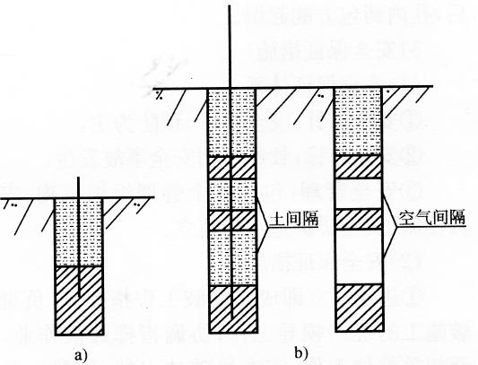 图13-10装药结构示意图