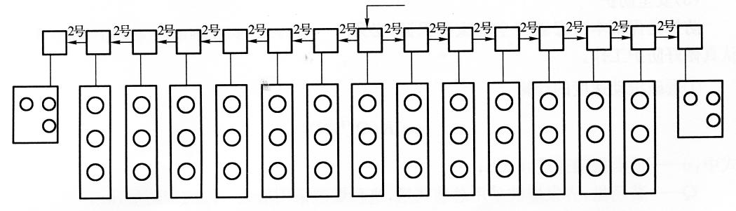 图13-11毫秒延期起爆网路