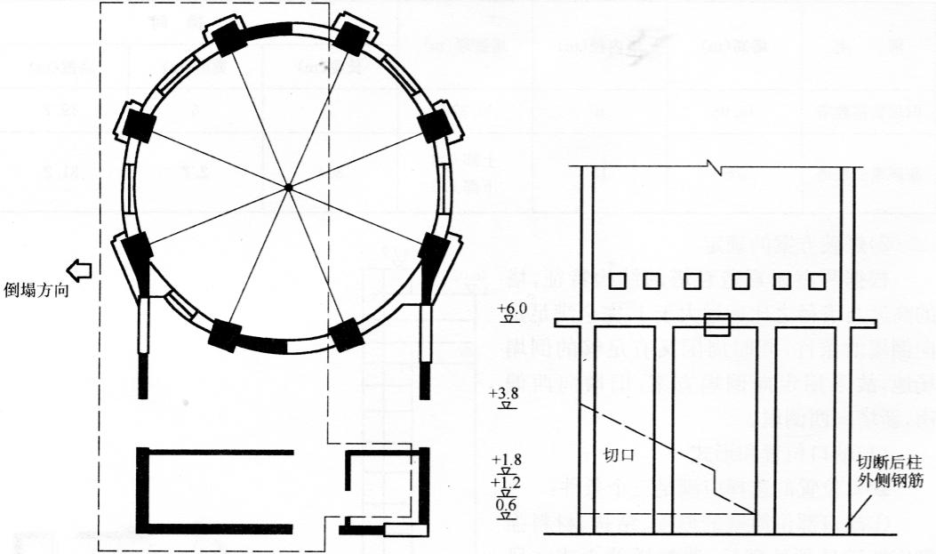 图13-14缺口示意图(尺寸单位:m)