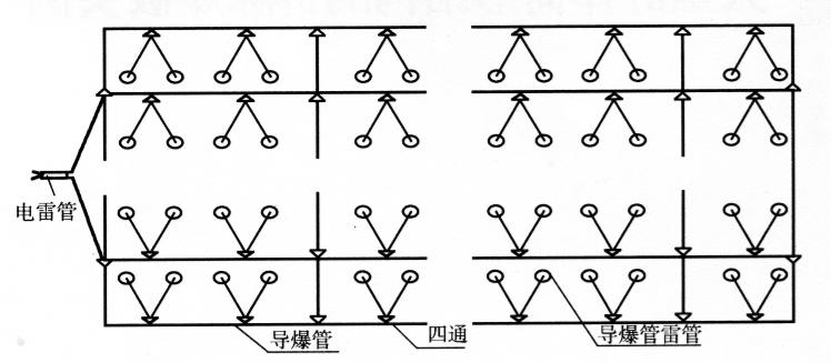 图13-15起爆网路连接示意图
