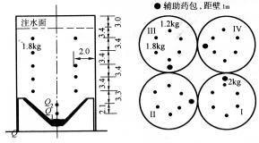 图15-2药包布置示意图(尺寸单位:m)