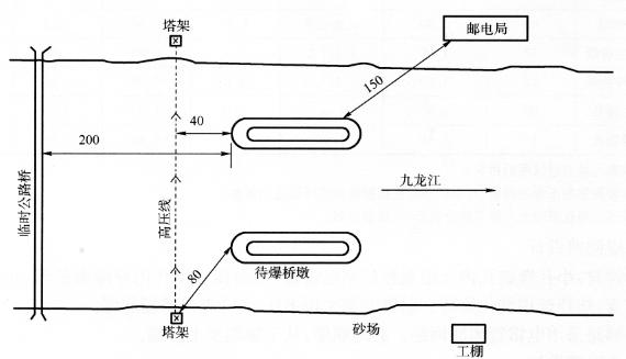 实例福建省长泰县郭坑大桥桥墩拆除爆破