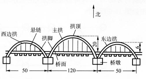 图16-5拱桥示意图(尺寸单位:m)