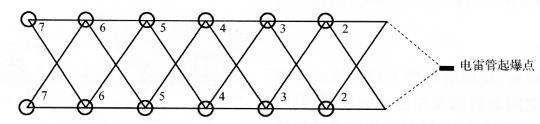 图16-6起爆网路连接示意图