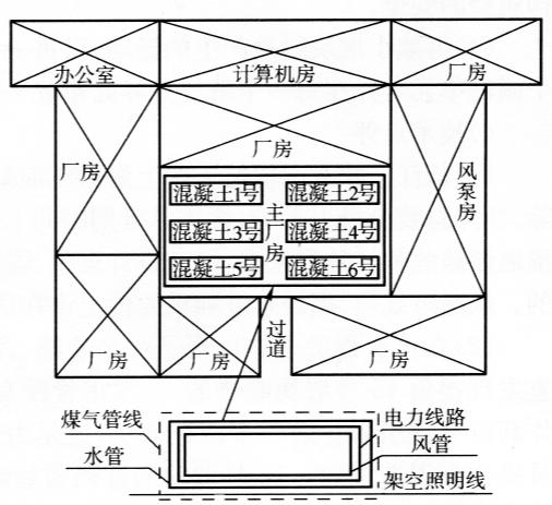 实例四川省川威钢铁集团有限公司轧钢车间钢筋混凝士基础拆除爆破