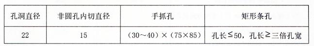 表2-7烧结多孔砖孔洞尺寸mm