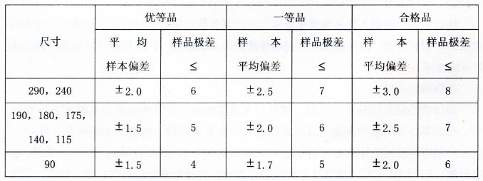 表2-8尺寸允许偏差mm