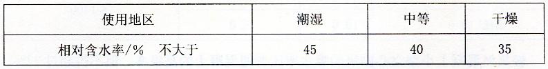 表2-17相对含水率要求