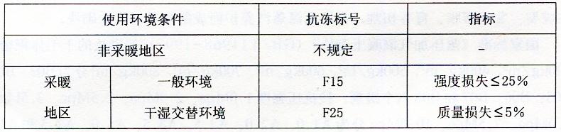 表2-18抗冻性要求
