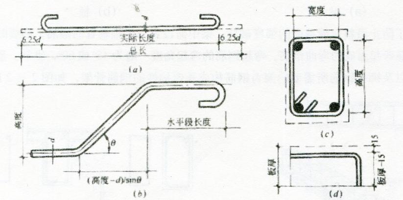 图2-4钢筋细部尺寸