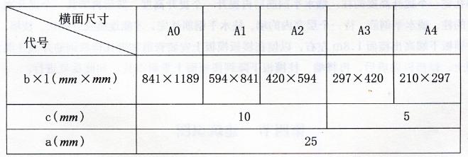 表2-47图纸幅面及图框尺寸