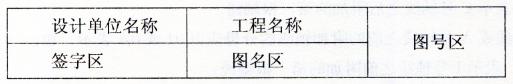 图2-8图标格式
