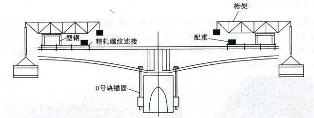 图1-3拆除、吊装布置示意图