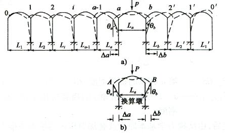 图2-2换算刚度法的原结构域基本结构