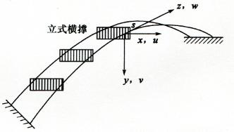 图2-5立式横撑联结的双拱肋