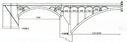 图3-1矿山桥(东)立面图(尺寸单位:cm)