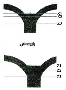 图6-7拱圈中拱肋及边拱肋截面