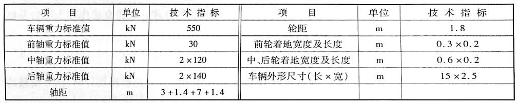 车辆荷载的主要技术指标表1-5